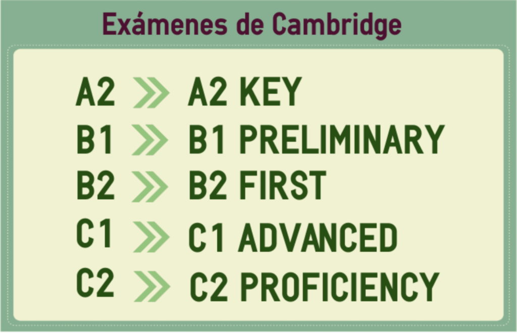 curso de ingles, first, advances, ielts
